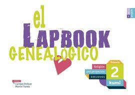 EL LAPBOOK GENEALÓGICO